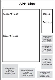 blog advertising layout options